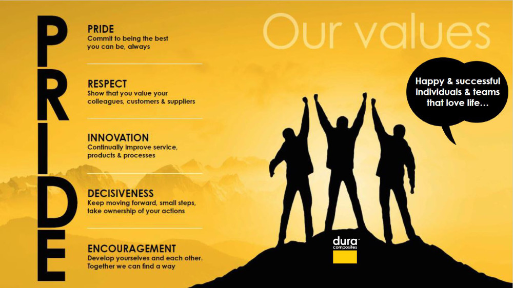 Dura: Our Values